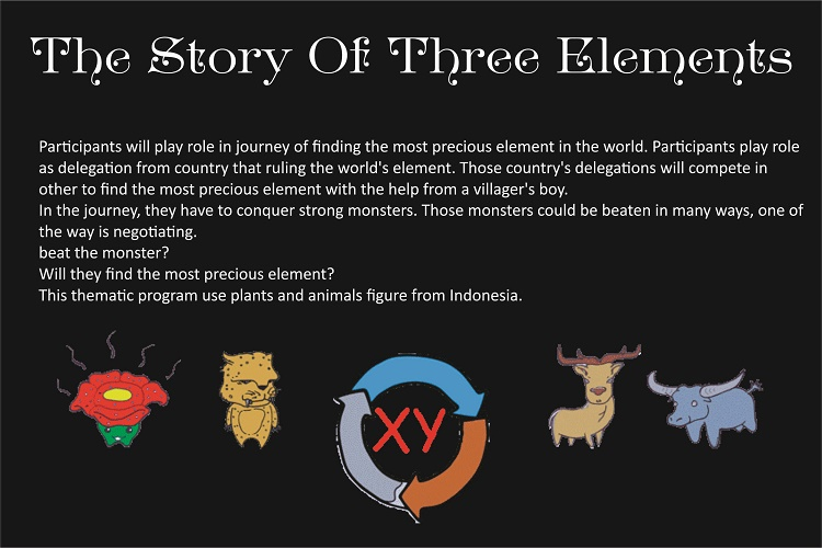 The Story Of Tree Elements